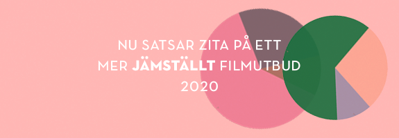 20205050